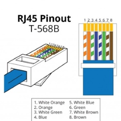 rj45 konektor