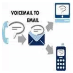 grandstream voicemail to email